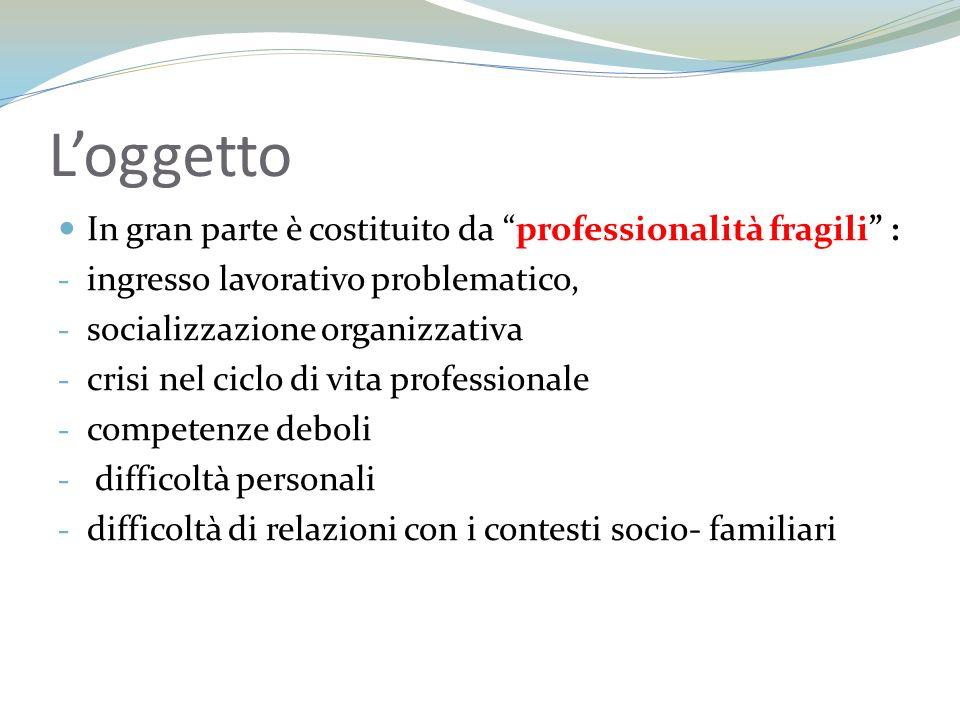 L'oggetto In gran parte è costituito da professionalità fragili :