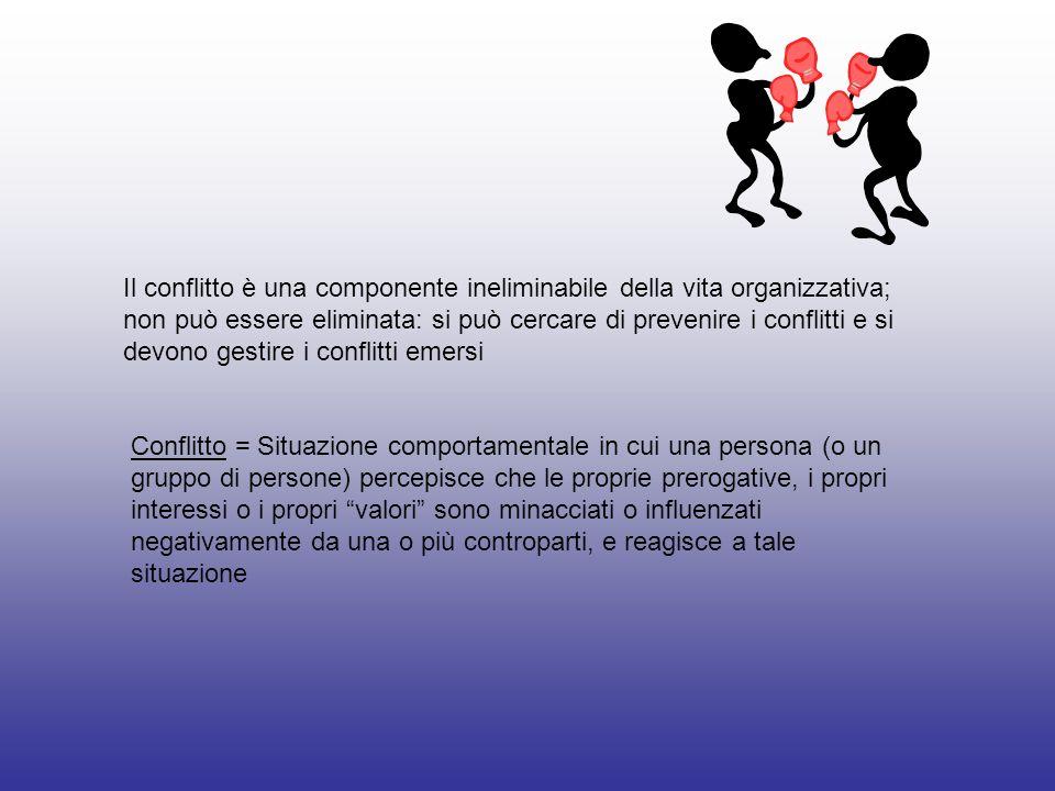 Il conflitto è una componente ineliminabile della vita organizzativa; non può essere eliminata: si può cercare di prevenire i conflitti e si devono gestire i conflitti emersi