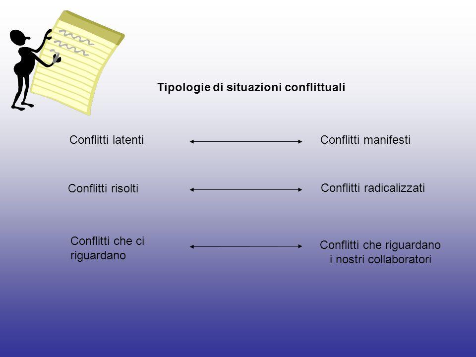 Tipologie di situazioni conflittuali