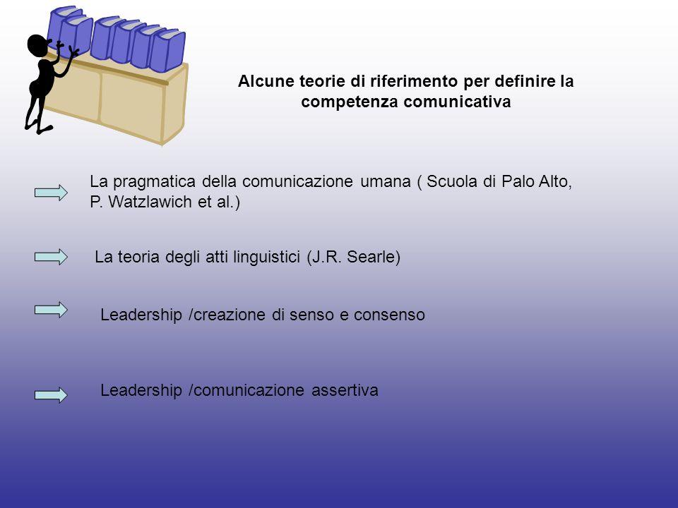 Alcune teorie di riferimento per definire la competenza comunicativa