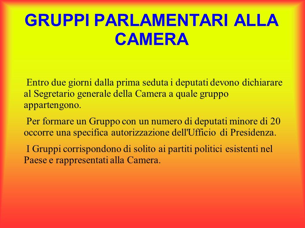 Gruppi parlamentari tutti i deputati e i senatori devono for Numero senatori e deputati