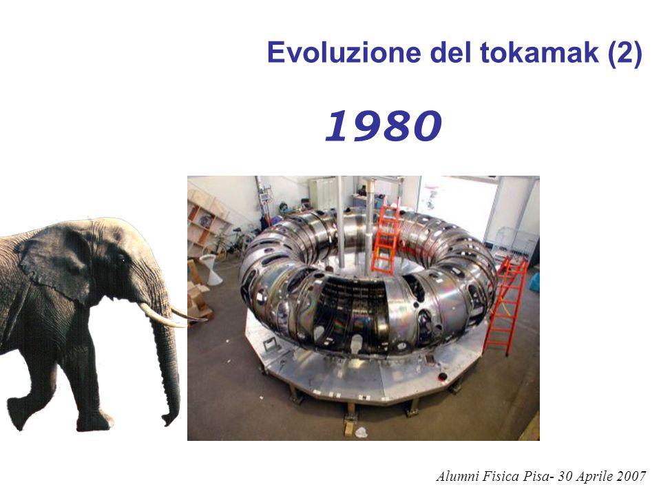 Evoluzione del tokamak (2)