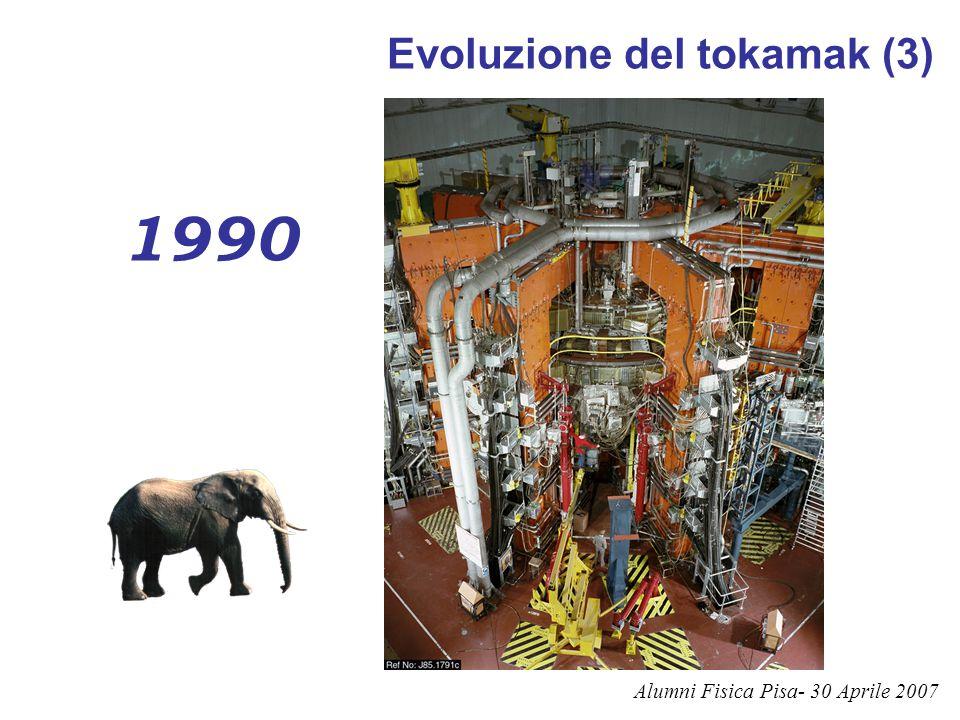 Evoluzione del tokamak (3)