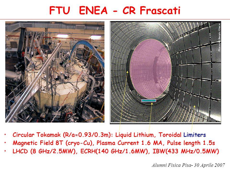 FTU ENEA - CR Frascati Circular Tokamak (R/a=0.93/0.3m): Liquid Lithium, Toroidal Limiters.