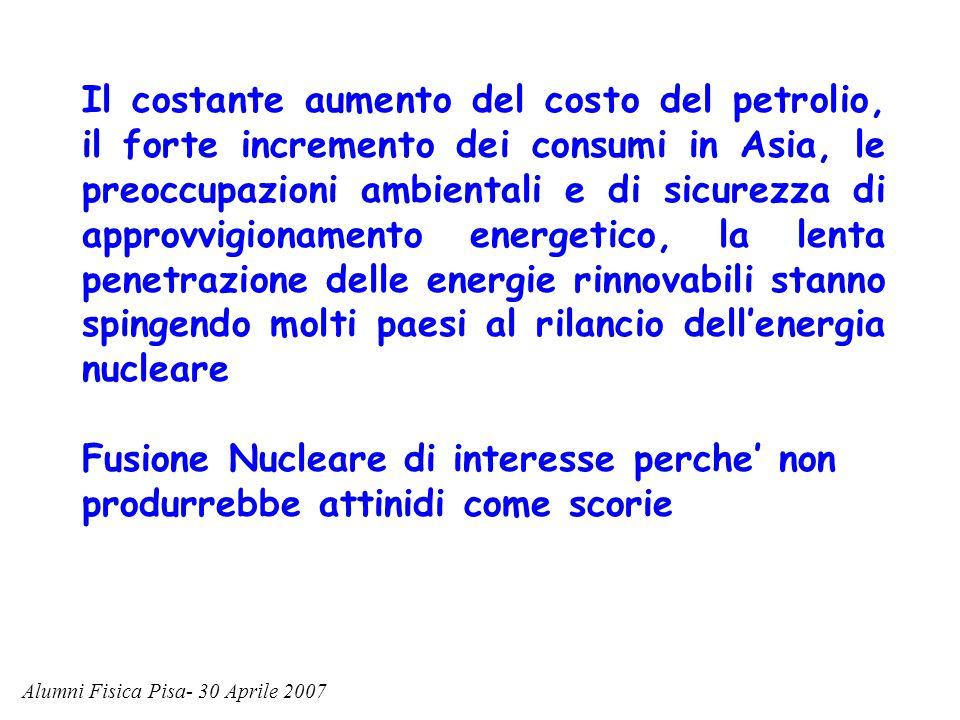 Fusione Nucleare di interesse perche' non