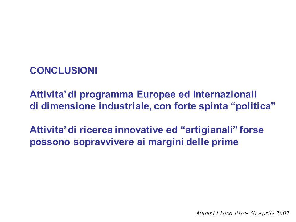 Attivita' di programma Europee ed Internazionali