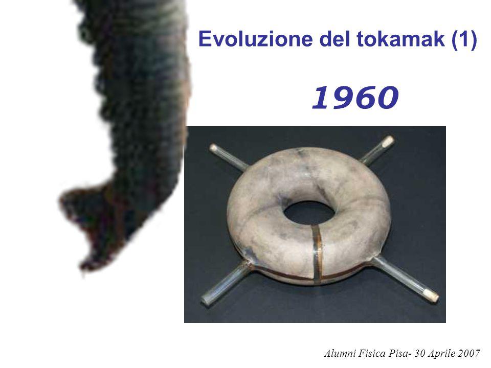 Evoluzione del tokamak (1)