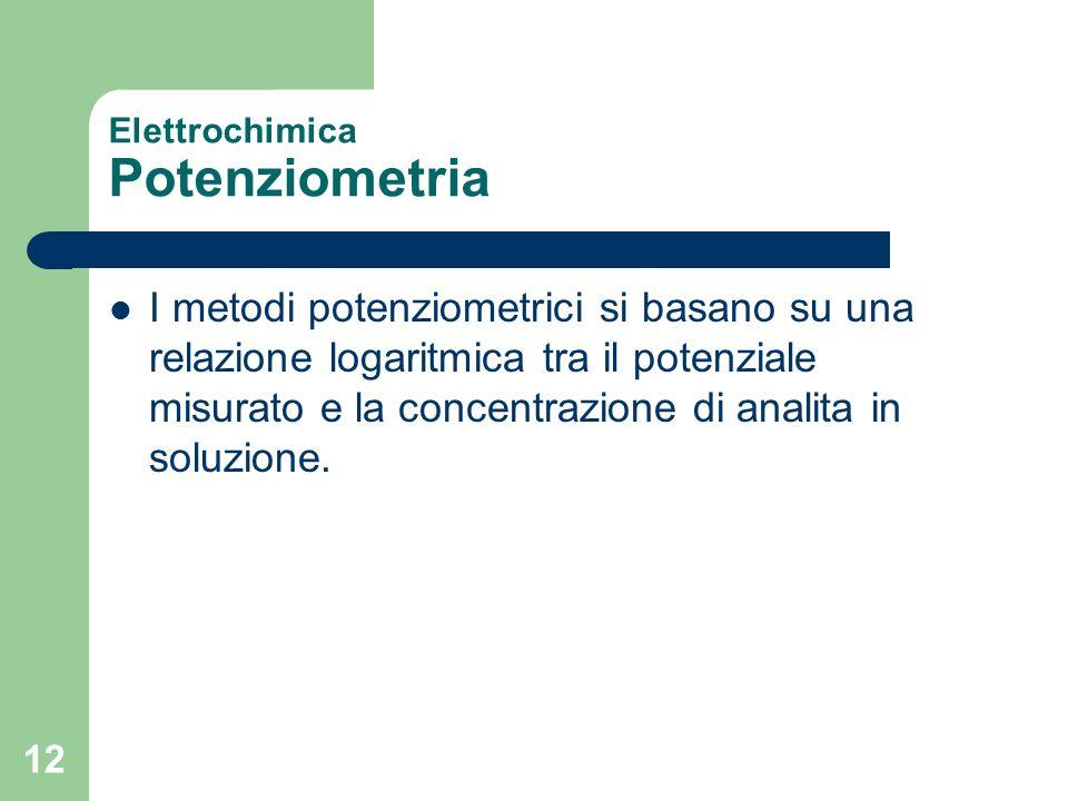 Elettrochimica Potenziometria