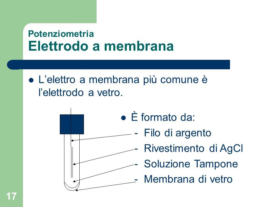 Potenziometria Elettrodo a membrana