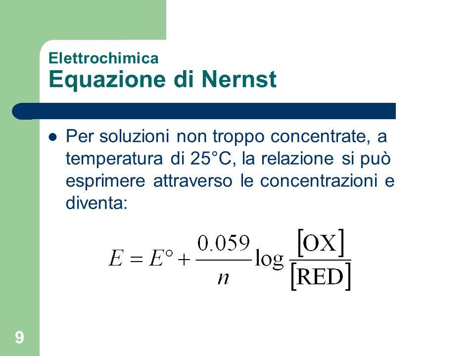 Elettrochimica Equazione di Nernst