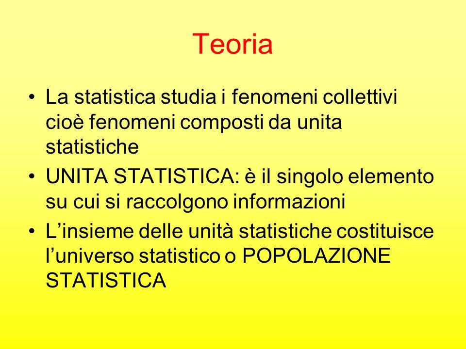 Teoria La statistica studia i fenomeni collettivi cioè fenomeni composti da unita statistiche.