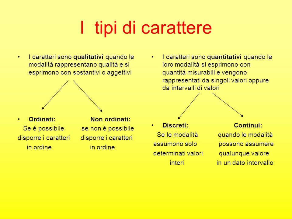 I tipi di carattere I caratteri sono qualitativi quando le modalità rappresentano qualità e si esprimono con sostantivi o aggettivi.
