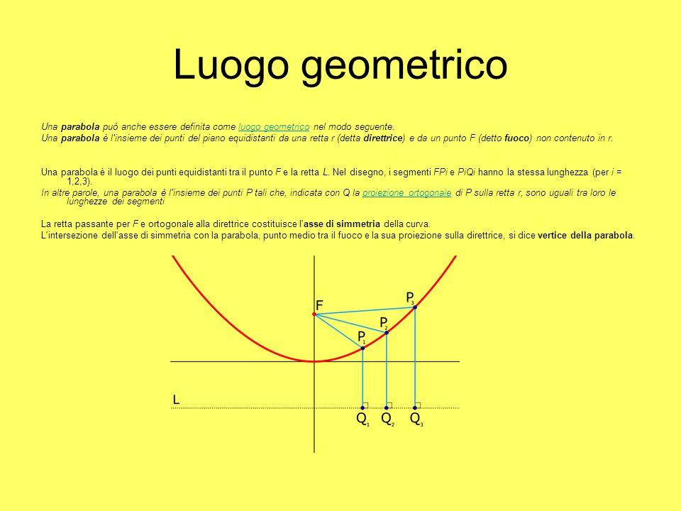 Luogo geometrico Una parabola può anche essere definita come luogo geometrico nel modo seguente.
