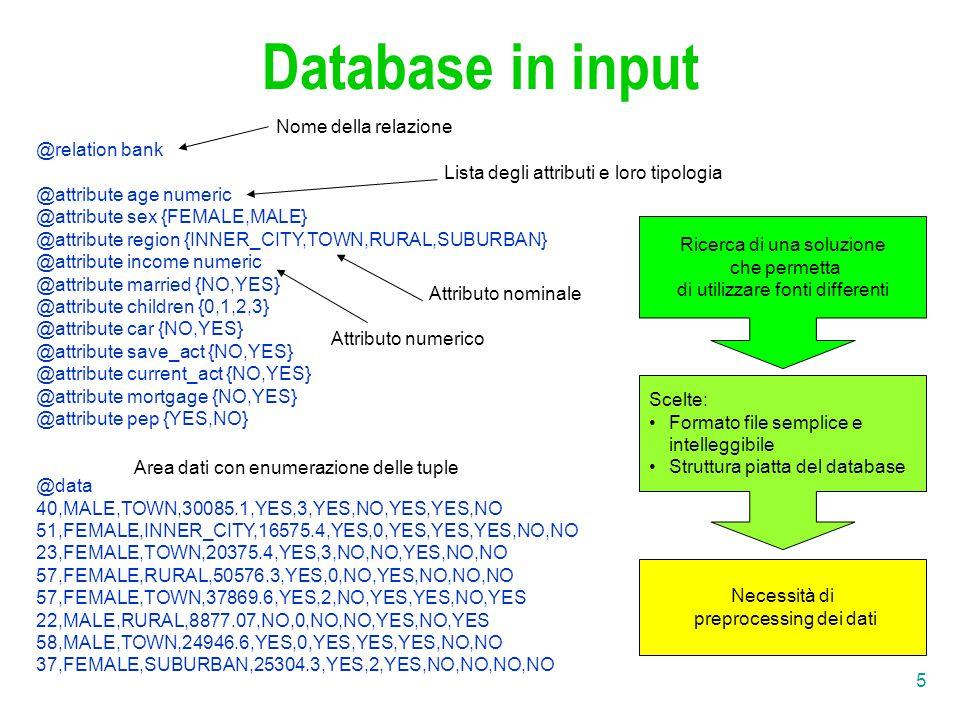 Database in input Nome della relazione @relation bank