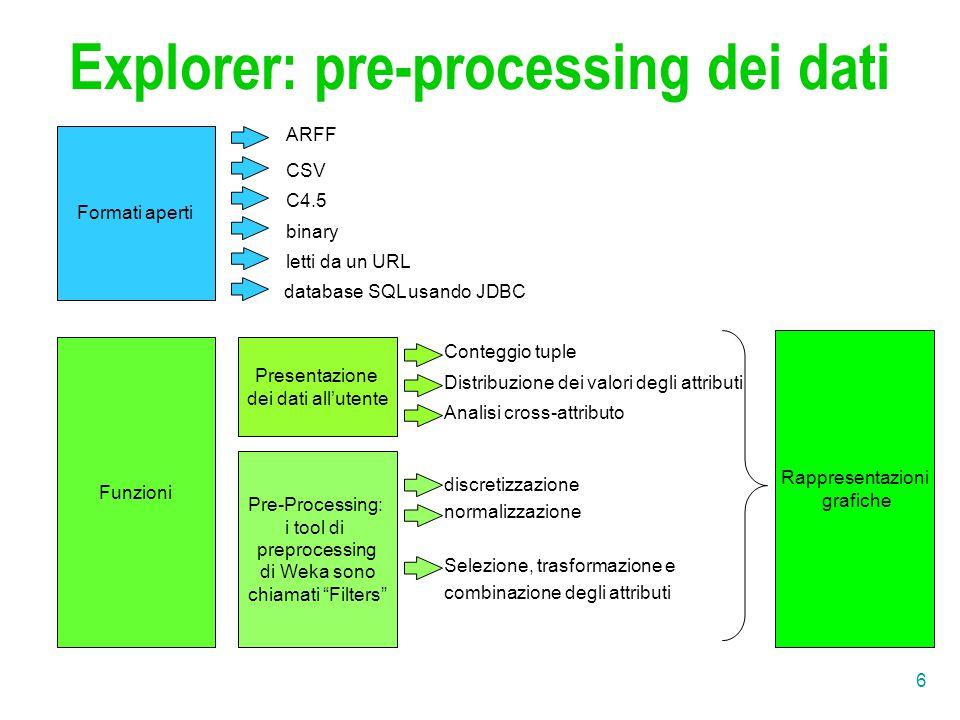 Explorer: pre-processing dei dati