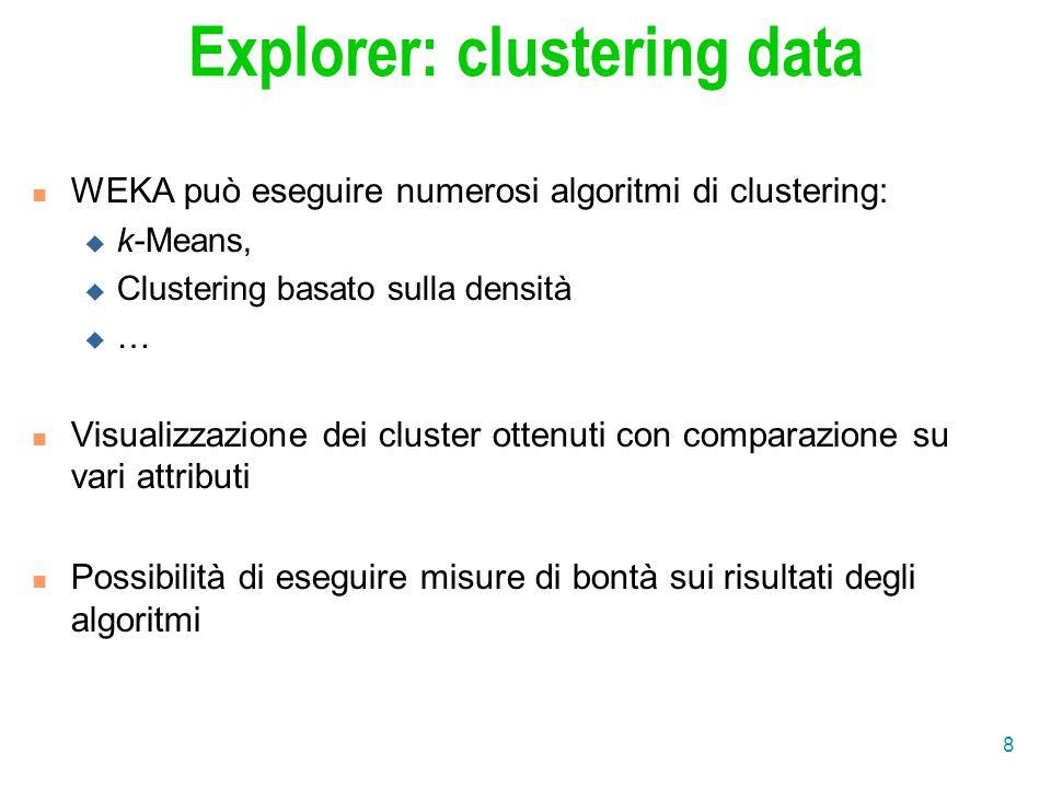 Explorer: clustering data