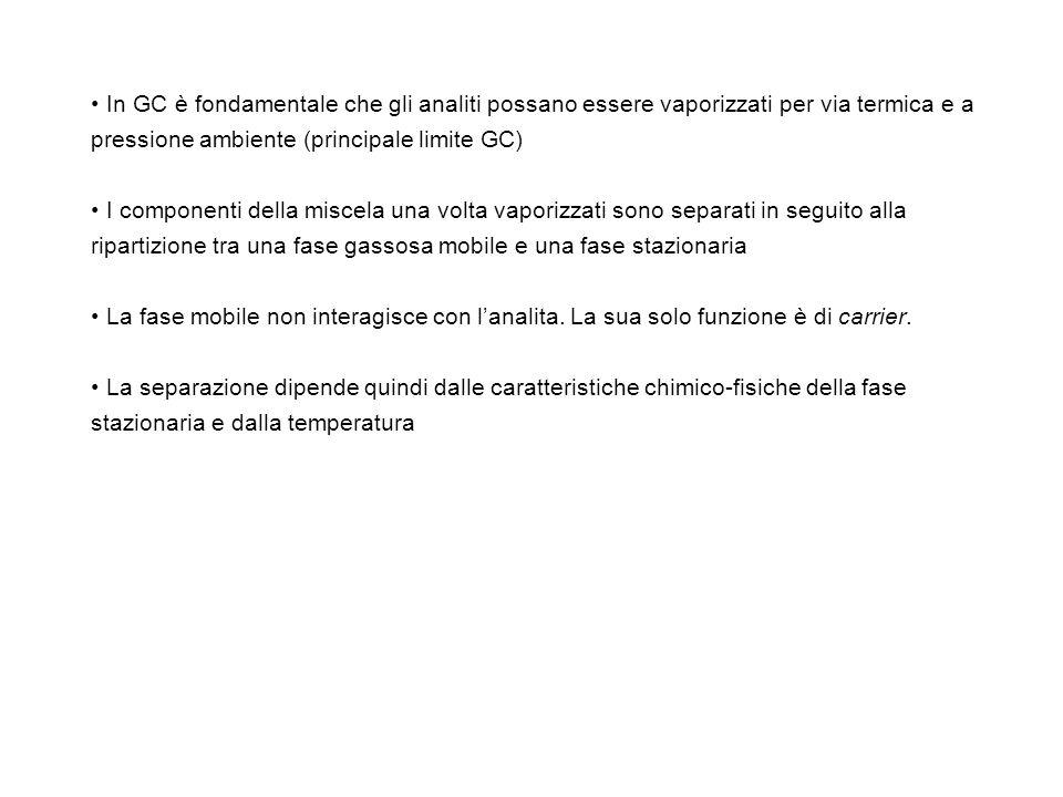 In GC è fondamentale che gli analiti possano essere vaporizzati per via termica e a pressione ambiente (principale limite GC)