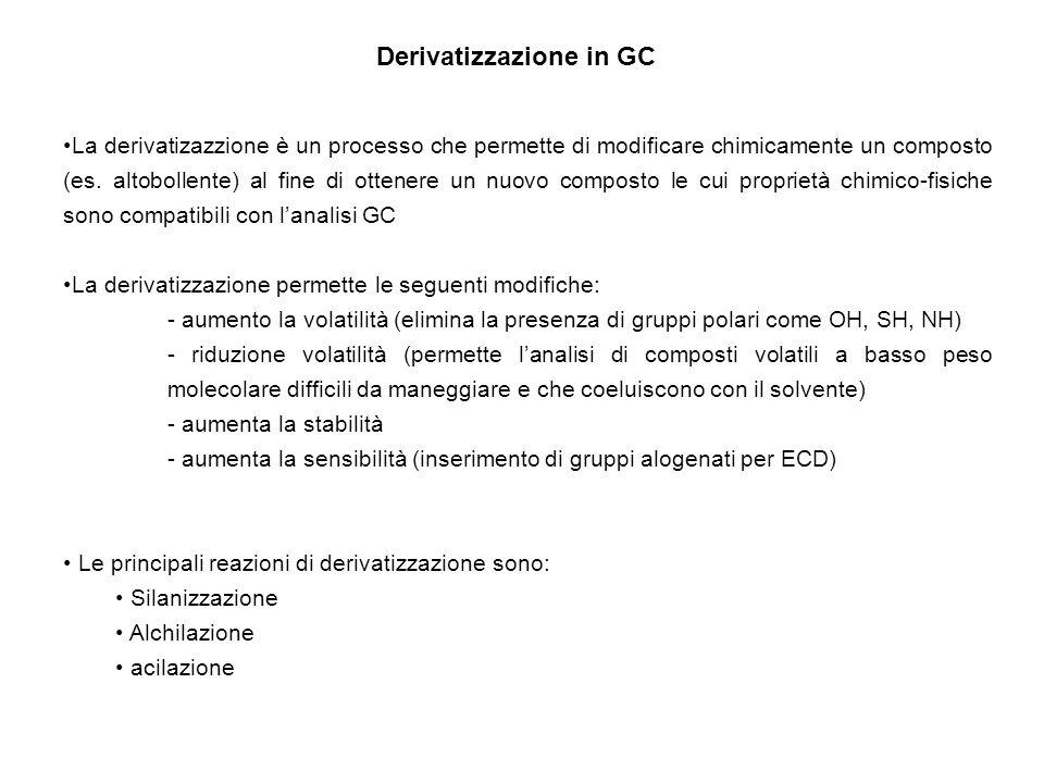 Derivatizzazione in GC