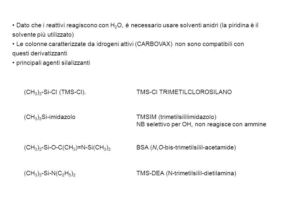 Dato che i reattivi reagiscono con H2O, è necessario usare solventi anidri (la piridina è il solvente più utilizzato)