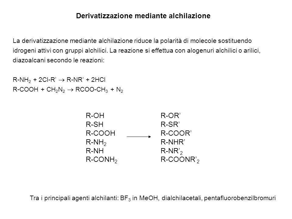 Derivatizzazione mediante alchilazione
