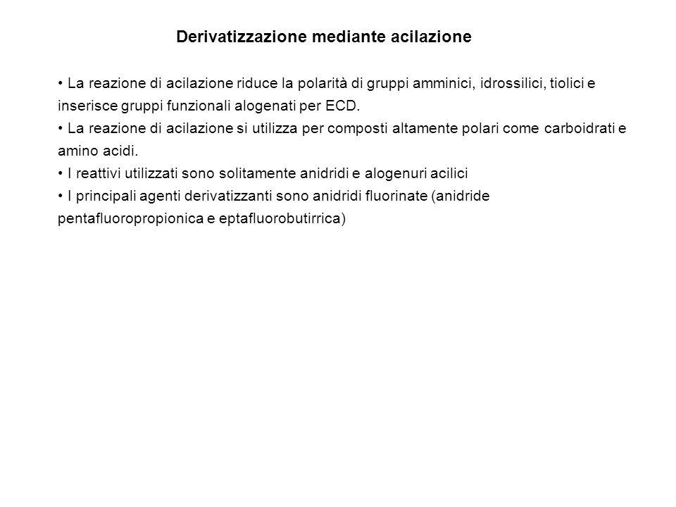 Derivatizzazione mediante acilazione