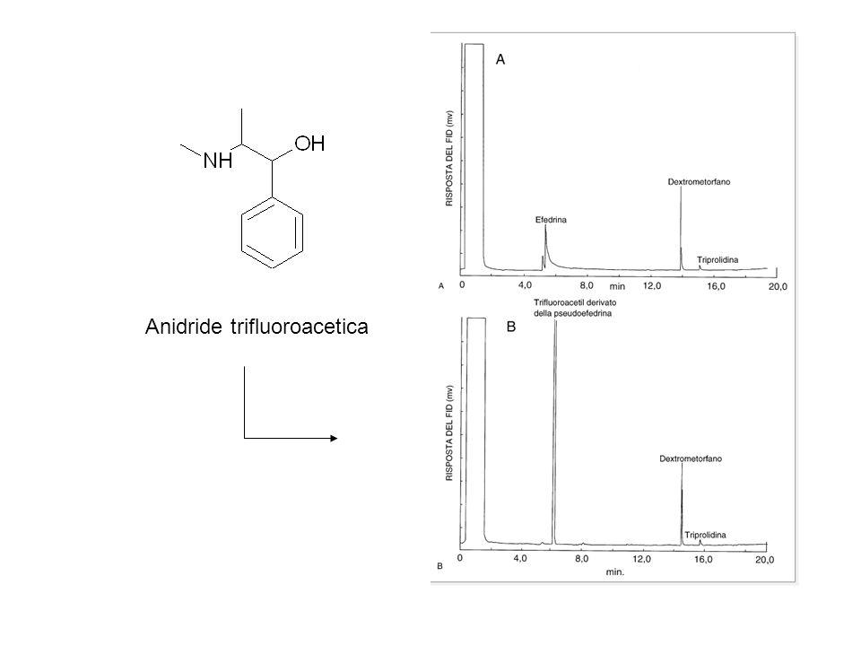Anidride trifluoroacetica