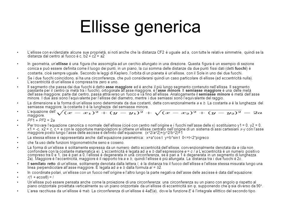 Ellisse generica