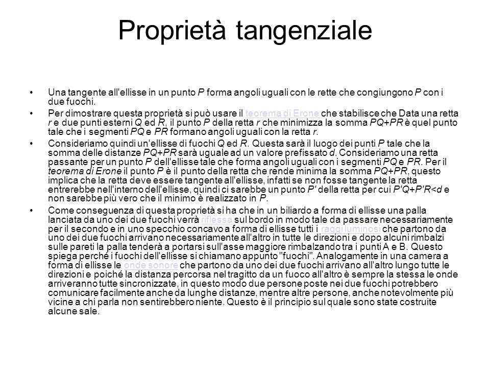 Proprietà tangenziale