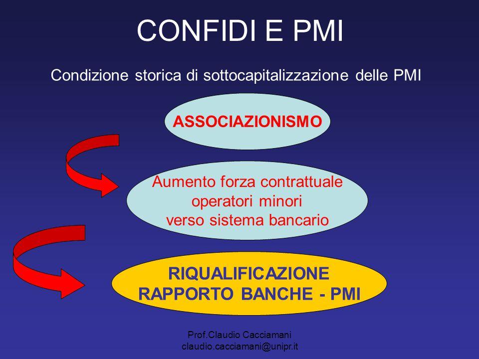 CONFIDI E PMI RIQUALIFICAZIONE RAPPORTO BANCHE - PMI