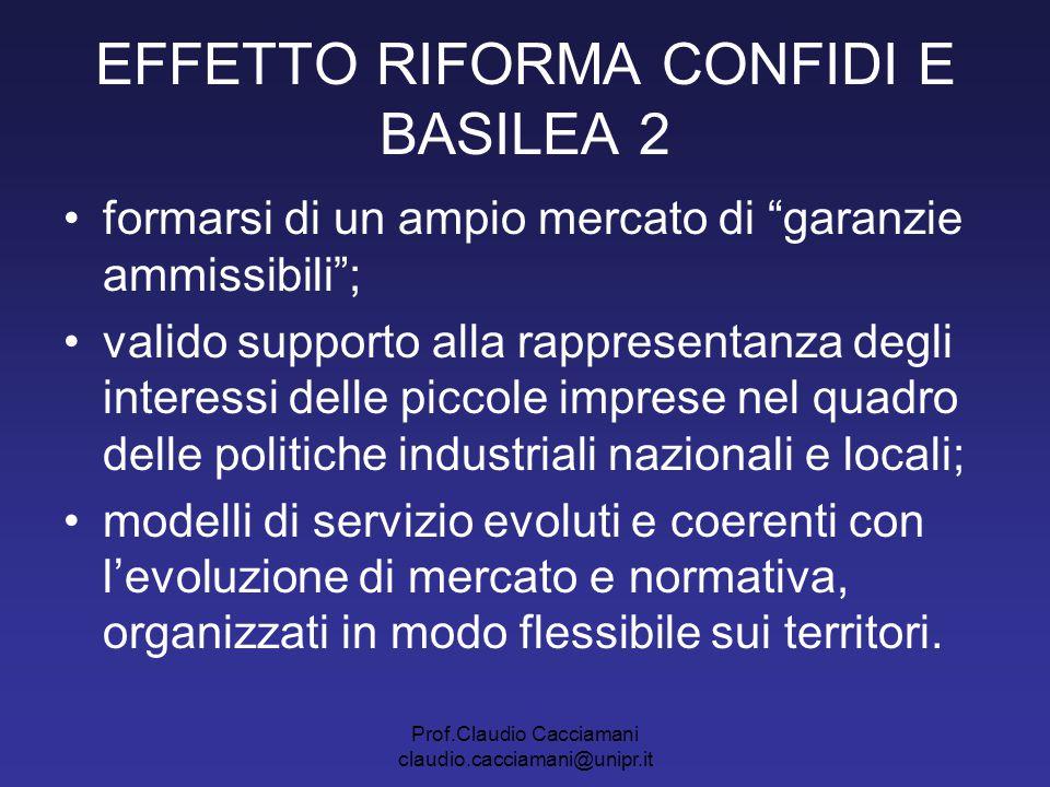 EFFETTO RIFORMA CONFIDI E BASILEA 2