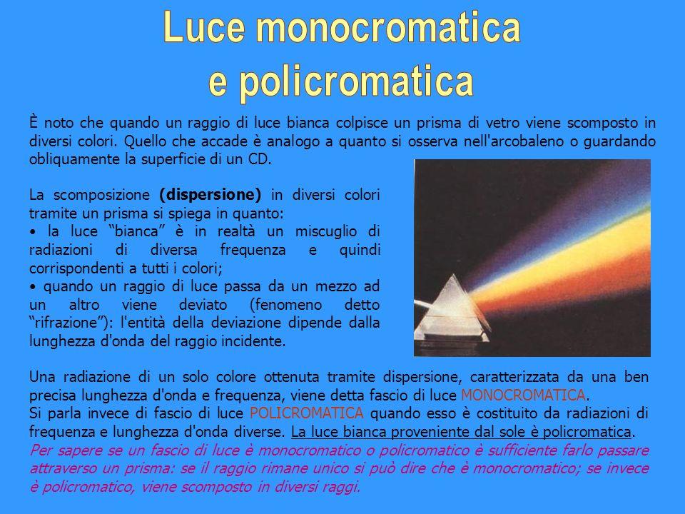 Luce monocromatica e policromatica