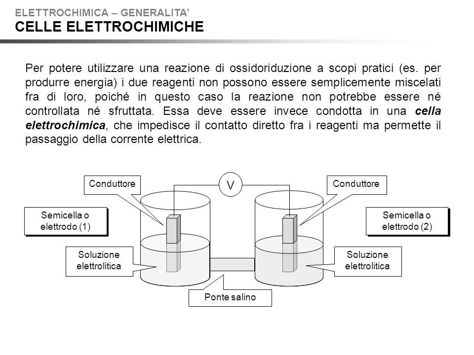 CELLE ELETTROCHIMICHE