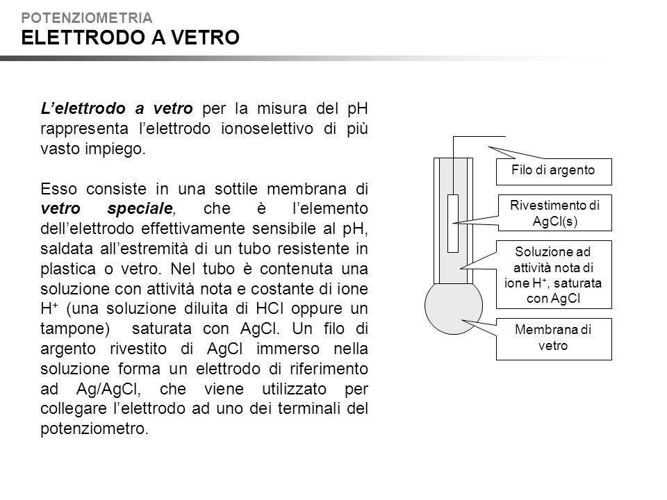 POTENZIOMETRIA ELETTRODO A VETRO. L'elettrodo a vetro per la misura del pH rappresenta l'elettrodo ionoselettivo di più vasto impiego.