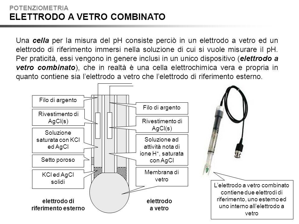 elettrodo di riferimento esterno