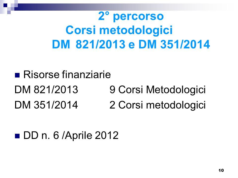 2° percorso Corsi metodologici DM 821/2013 e DM 351/2014