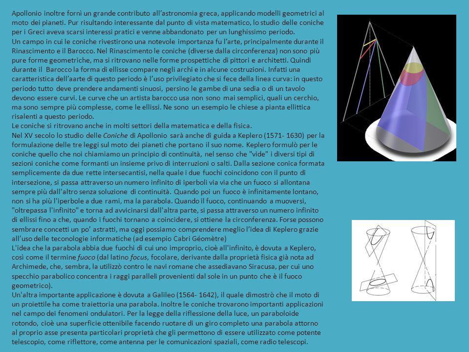 Apollonio inoltre fornì un grande contributo all'astronomia greca, applicando modelli geometrici al moto dei pianeti. Pur risultando interessante dal punto di vista matematico, lo studio delle coniche per i Greci aveva scarsi interessi pratici e venne abbandonato per un lunghissimo periodo.