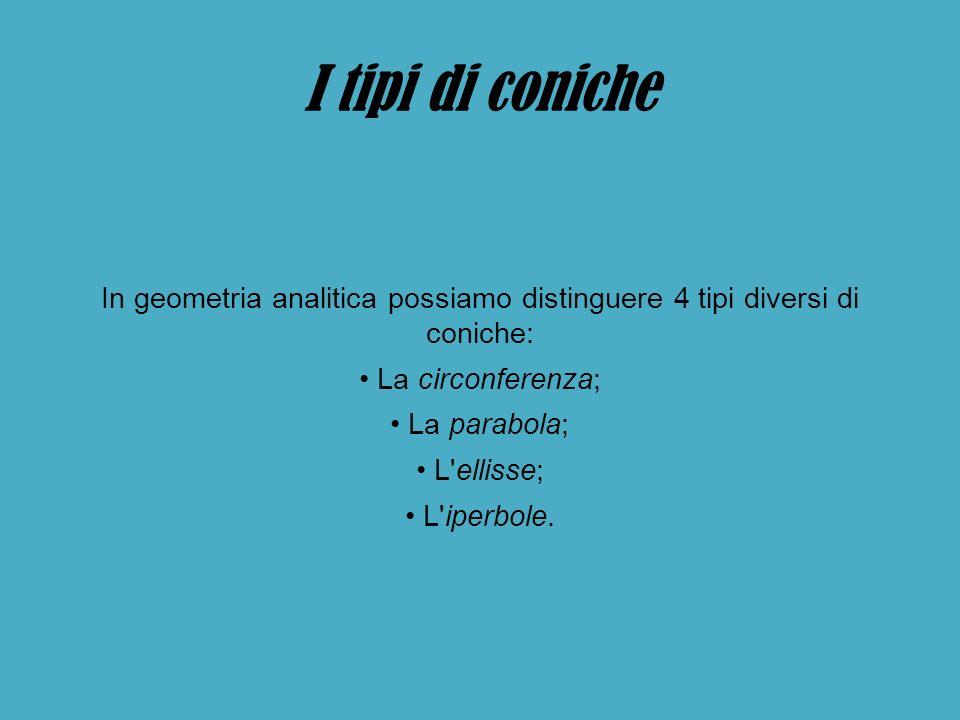 In geometria analitica possiamo distinguere 4 tipi diversi di coniche: