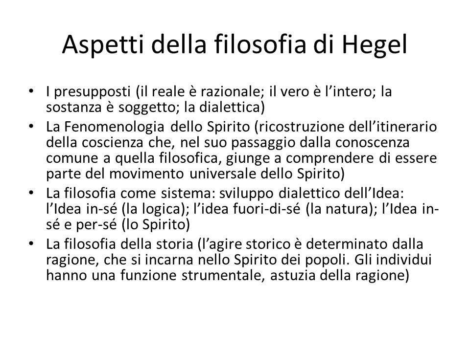 Aspetti della filosofia di Hegel