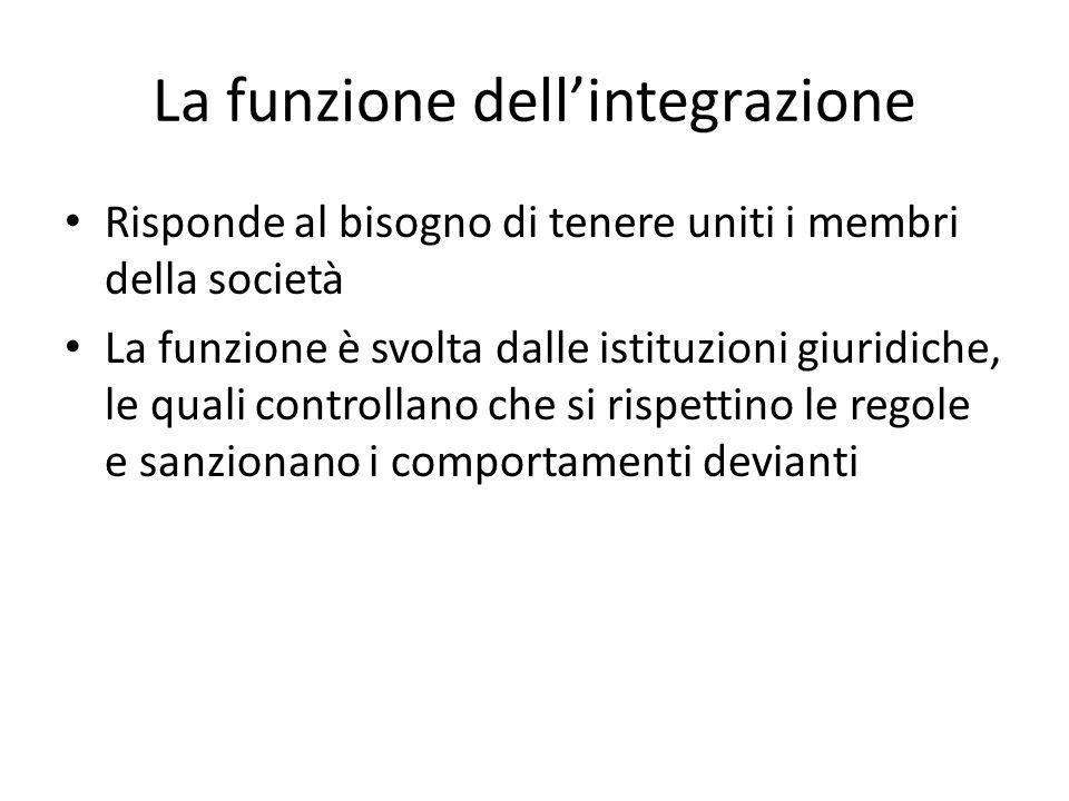 La funzione dell'integrazione
