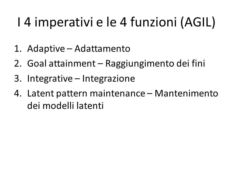 I 4 imperativi e le 4 funzioni (AGIL)