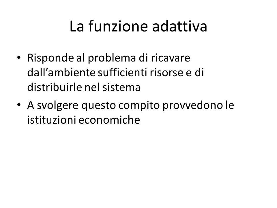 La funzione adattiva Risponde al problema di ricavare dall'ambiente sufficienti risorse e di distribuirle nel sistema.