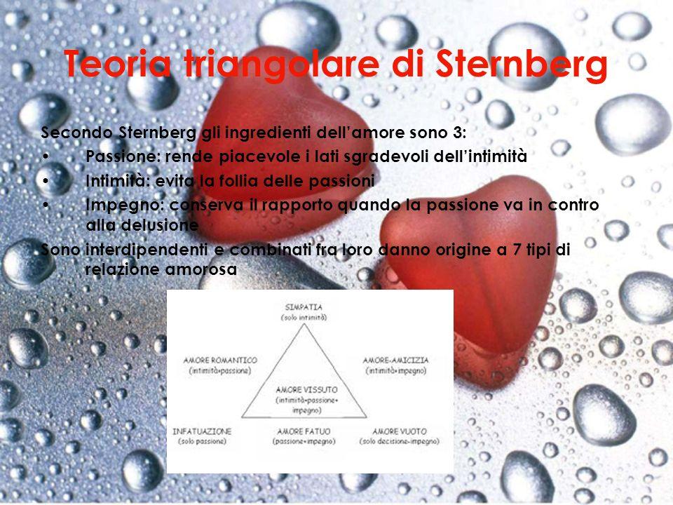 Teoria triangolare di Sternberg