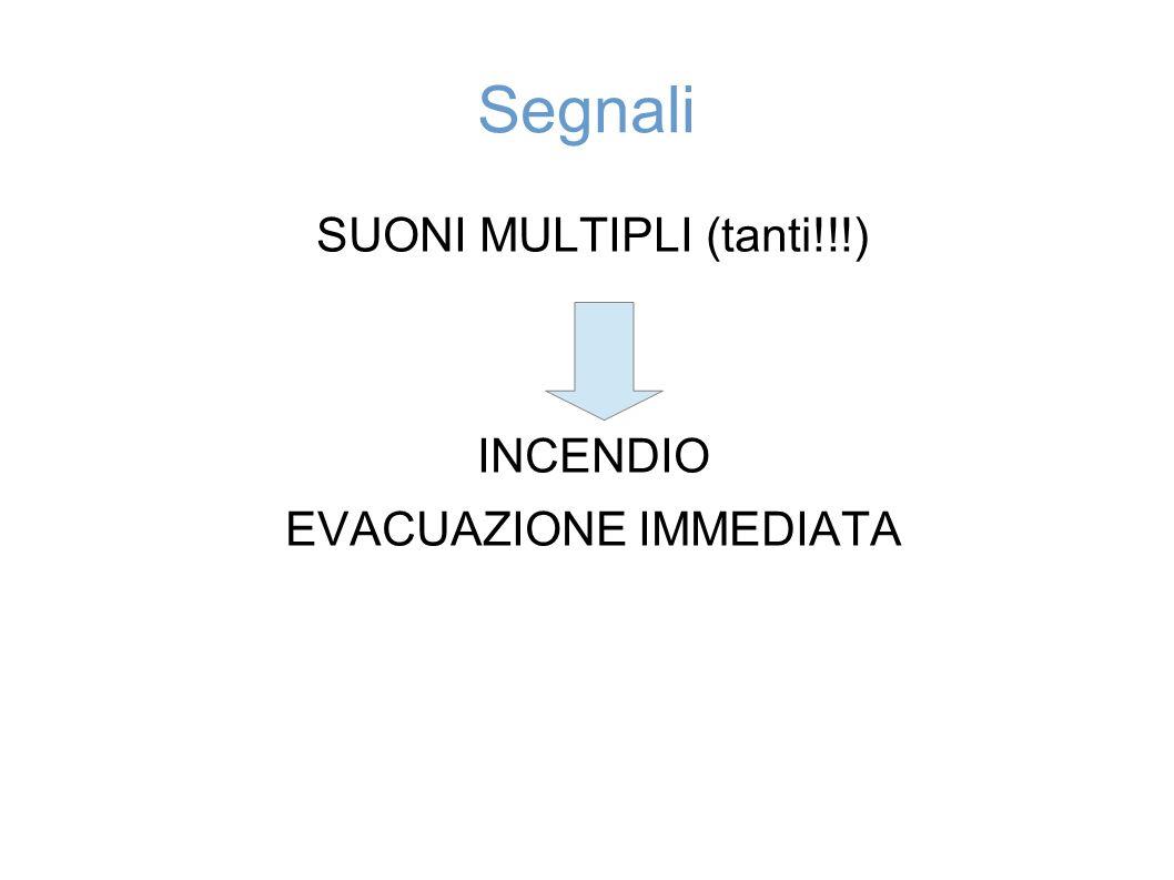 Segnali SUONI MULTIPLI (tanti!!!) INCENDIO EVACUAZIONE IMMEDIATA