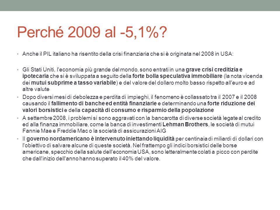 Perché 2009 al -5,1% Anche il PIL italiano ha risentito della crisi finanziaria che si è originata nel 2008 in USA: