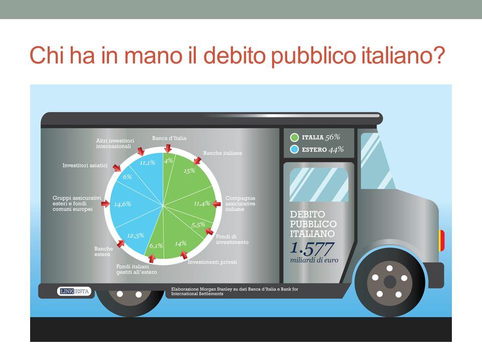 Chi ha in mano il debito pubblico italiano