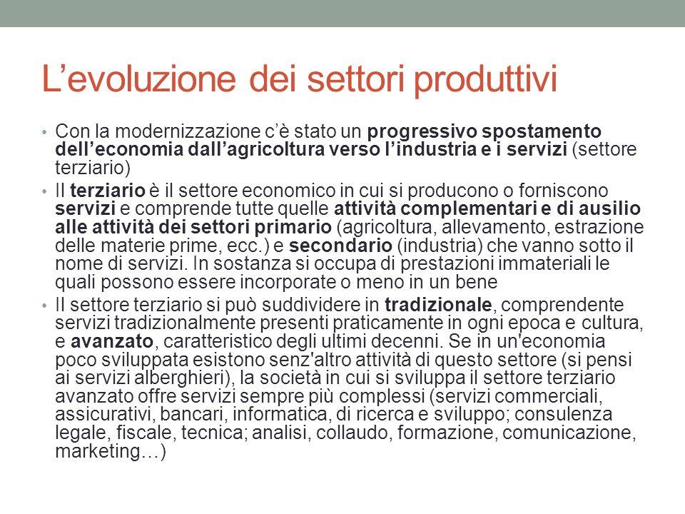 L'evoluzione dei settori produttivi