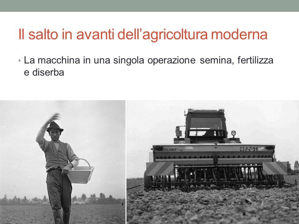 Il salto in avanti dell'agricoltura moderna