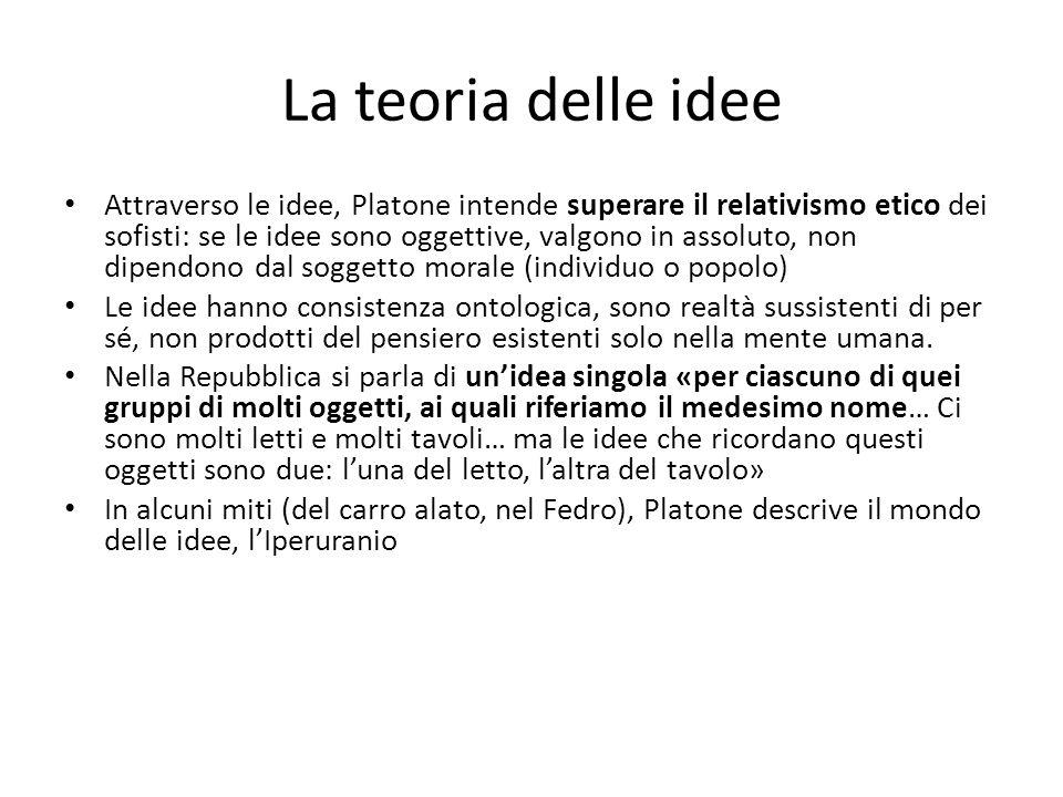 La teoria delle idee