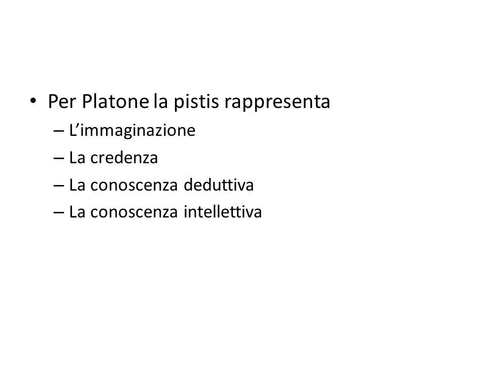 Per Platone la pistis rappresenta