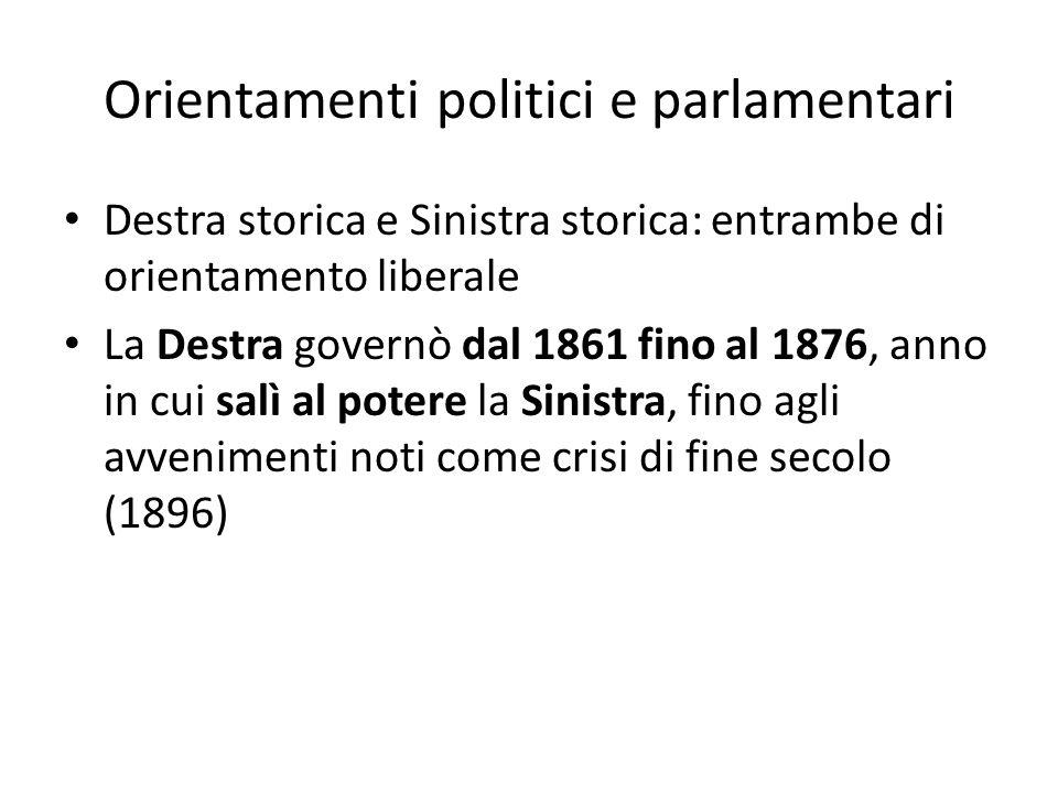 Orientamenti politici e parlamentari